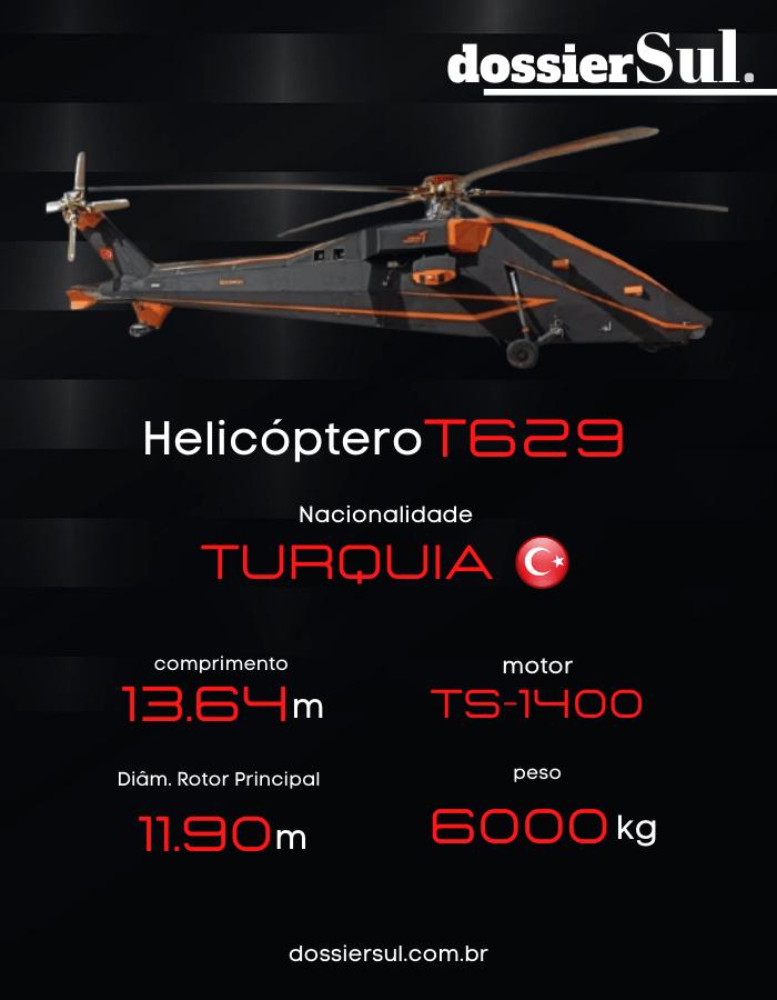 T629 - Turquia produz helicóptero elétrico não tripulado 1