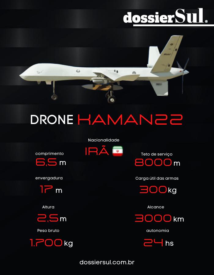 O Drone iraniano Kaman 22 1